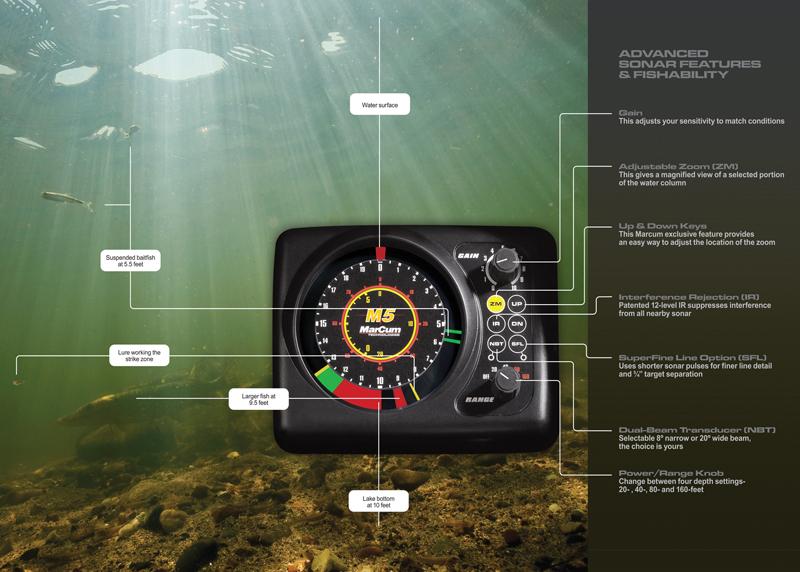Understanding your Ice Fishing Flasher